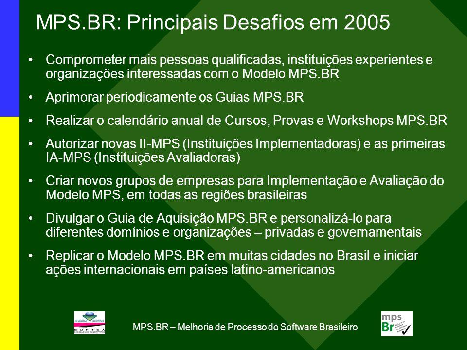 MPS.BR – Melhoria de Processo do Software Brasileiro MPS.BR: Principais Desafios em 2005 Comprometer mais pessoas qualificadas, instituições experient