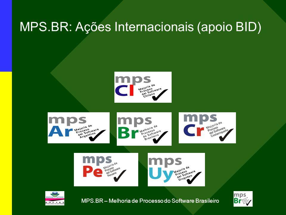 MPS.BR – Melhoria de Processo do Software Brasileiro MPS.BR: Ações Internacionais (apoio BID)