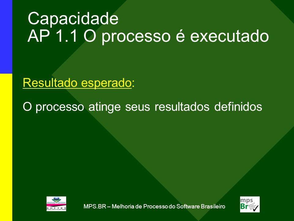 MPS.BR – Melhoria de Processo do Software Brasileiro Capacidade AP 1.1 O processo é executado Resultado esperado: O processo atinge seus resultados de