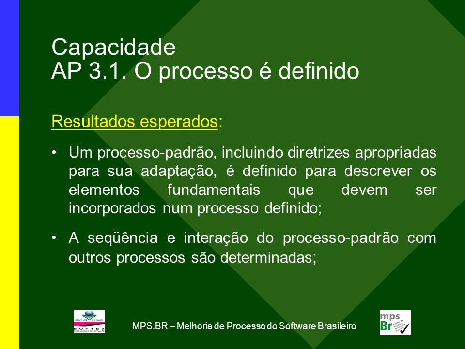 MPS.BR – Melhoria de Processo do Software Brasileiro Capacidade AP 3.1. O processo é definido Resultados esperados: Um processo-padrão, incluindo dire