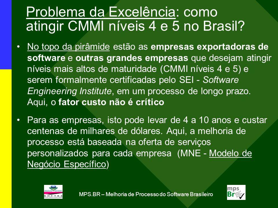 MPS.BR – Melhoria de Processo do Software Brasileiro Problema da Excelência: como atingir CMMI níveis 4 e 5 no Brasil? No topo da pirâmide estão as em