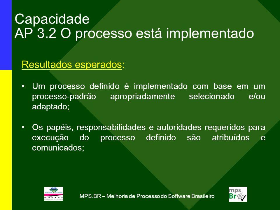 MPS.BR – Melhoria de Processo do Software Brasileiro Capacidade AP 3.2 O processo está implementado Resultados esperados: Um processo definido é imple