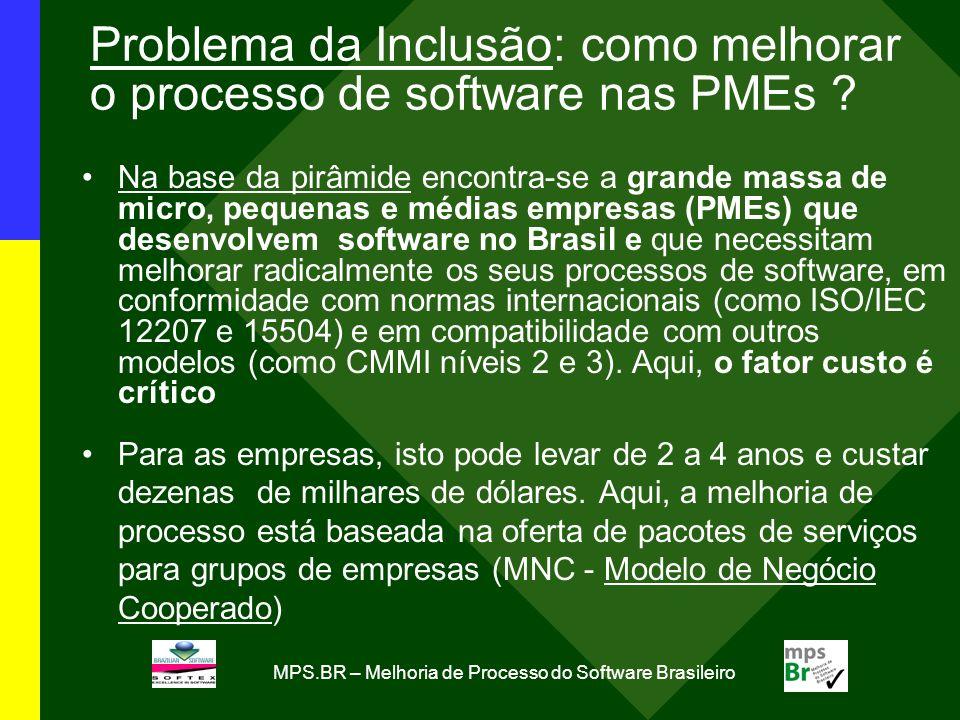 MPS.BR – Melhoria de Processo do Software Brasileiro Problema da Inclusão: como melhorar o processo de software nas PMEs ? Na base da pirâmide encontr
