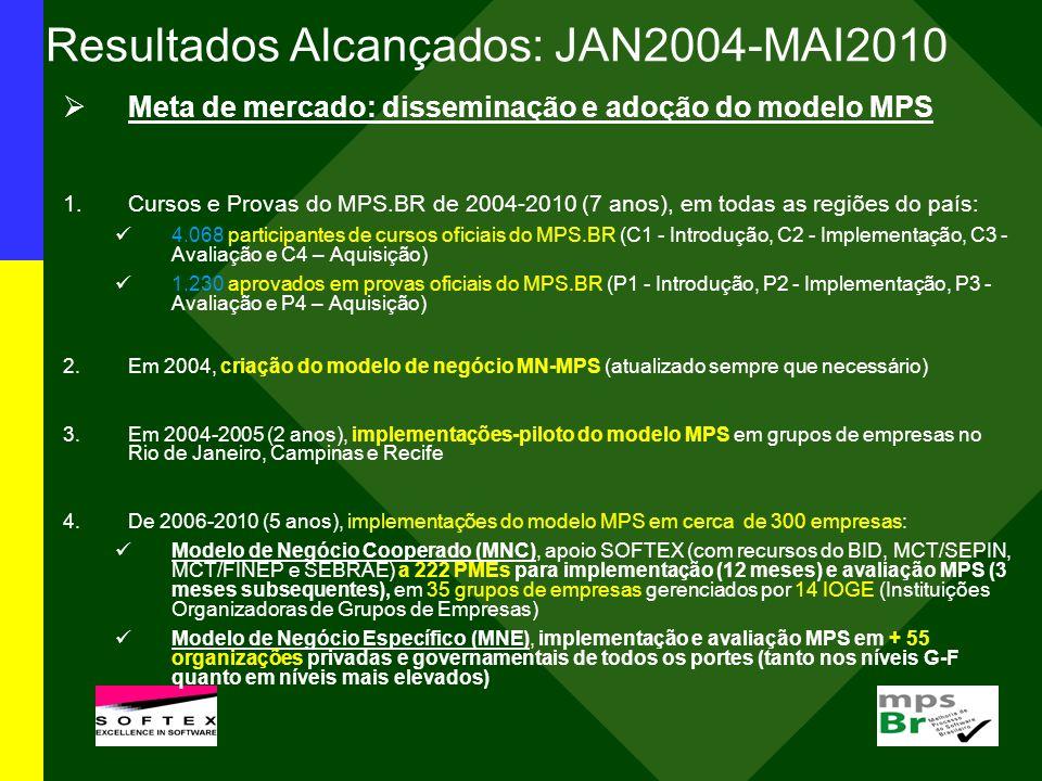 Resultados Alcançados: JAN2004-MAI2010 Meta de mercado: disseminação e adoção do modelo MPS 1.Cursos e Provas do MPS.BR de 2004-2010 (7 anos), em toda
