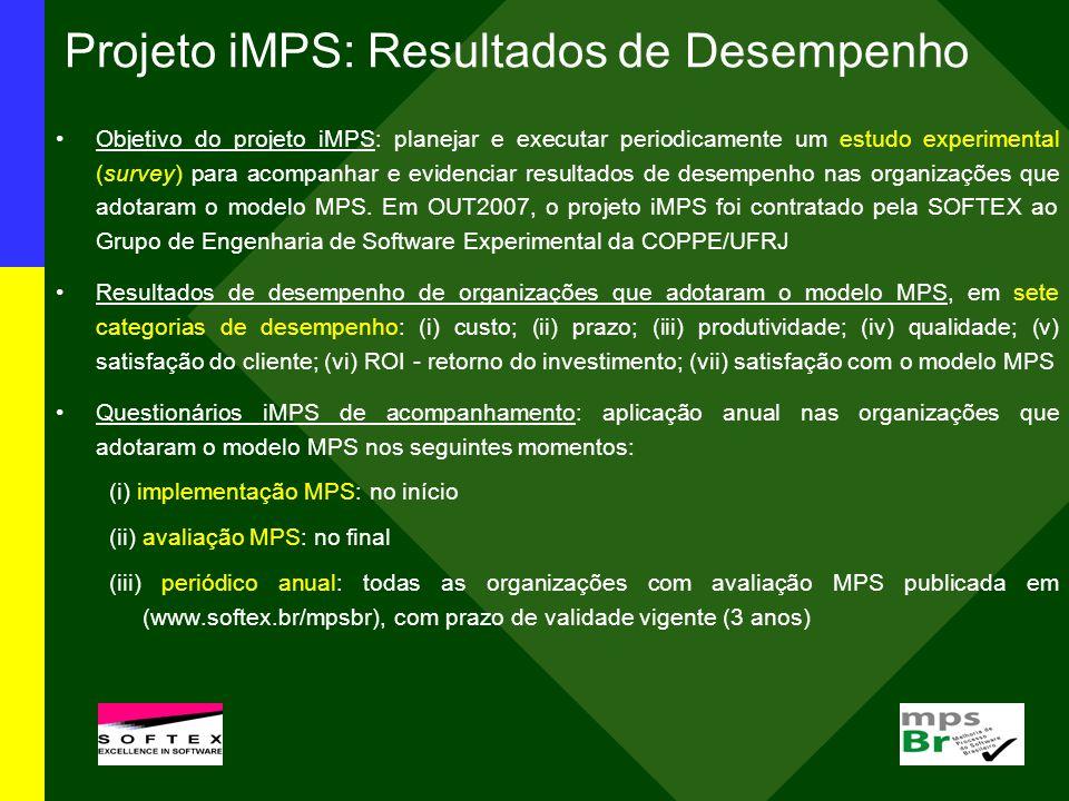 Projeto iMPS: Resultados de Desempenho Objetivo do projeto iMPS: planejar e executar periodicamente um estudo experimental (survey) para acompanhar e