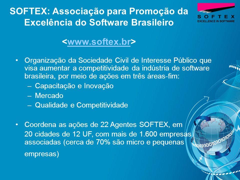 SOFTEX: Associação para Promoção da Excelência do Software Brasileiro www.softex.br Organização da Sociedade Civil de Interesse Público que visa aumen