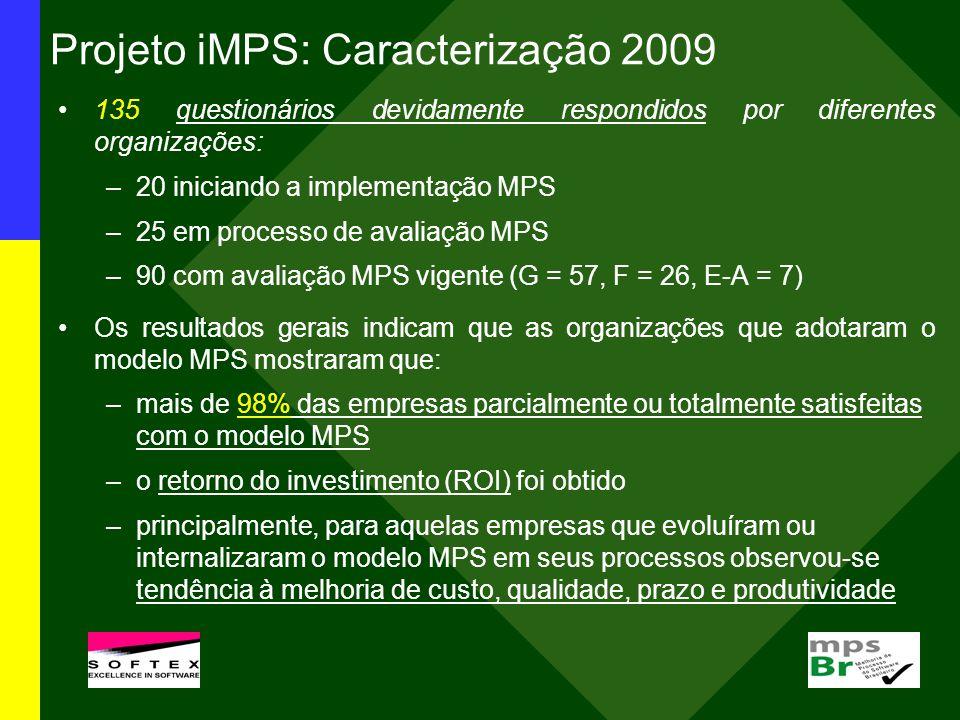 Projeto iMPS: Caracterização 2009 135 questionários devidamente respondidos por diferentes organizações: –20 iniciando a implementação MPS –25 em proc