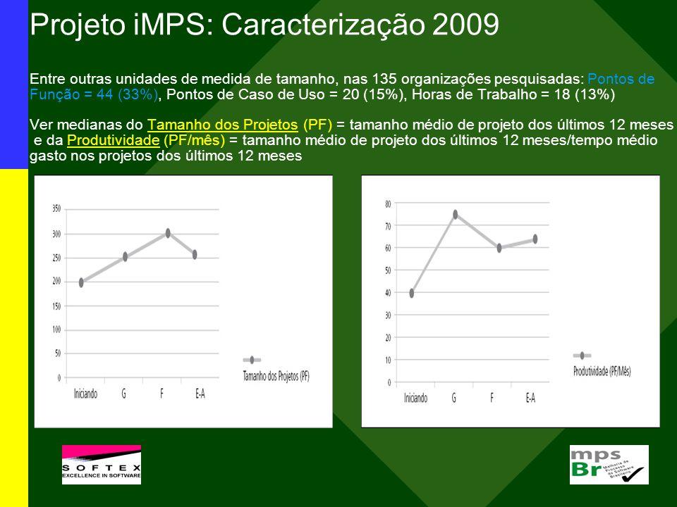 Projeto iMPS: Caracterização 2009 Entre outras unidades de medida de tamanho, nas 135 organizações pesquisadas: Pontos de Função = 44 (33%), Pontos de