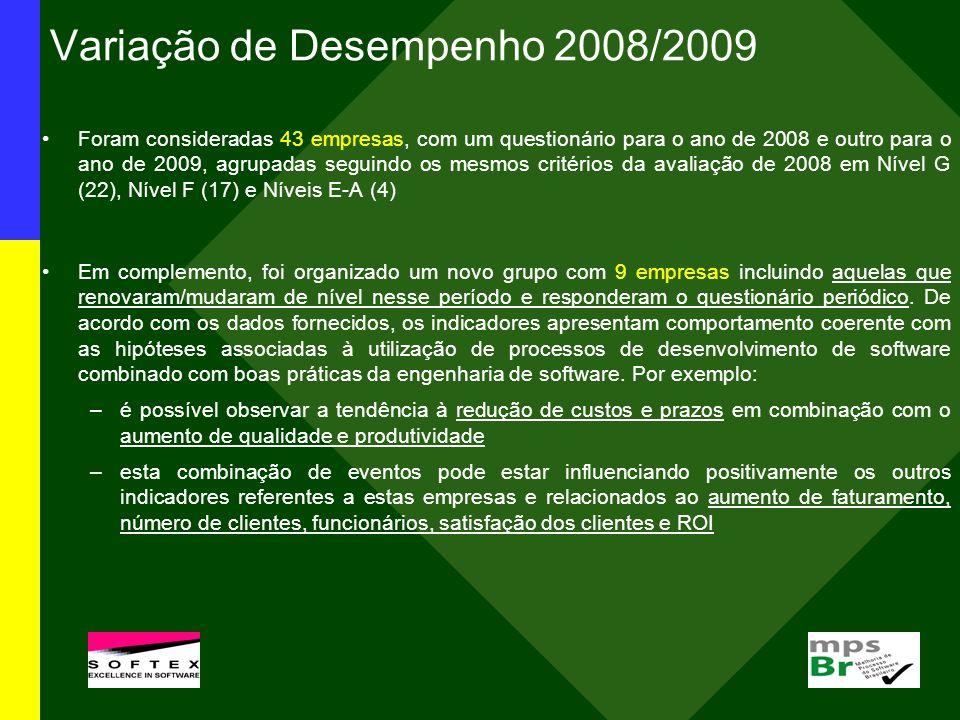 Variação de Desempenho 2008/2009 Foram consideradas 43 empresas, com um questionário para o ano de 2008 e outro para o ano de 2009, agrupadas seguindo