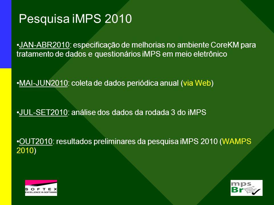 Pesquisa iMPS 2010 JAN-ABR2010: especificação de melhorias no ambiente CoreKM para tratamento de dados e questionários iMPS em meio eletrônico MAI-JUN