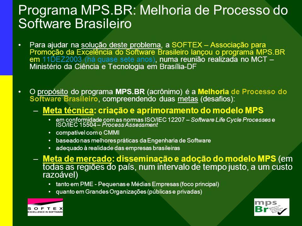 Programa MPS.BR: programa de longo prazo (como o CMMI que começou com o CMM em 1991, com antecedentes desde 1988) 2004-2007 IMPLANTAÇÃO DO MPS.BR 2008-2011 CONSOLIDAÇÃO DO MPS.BR
