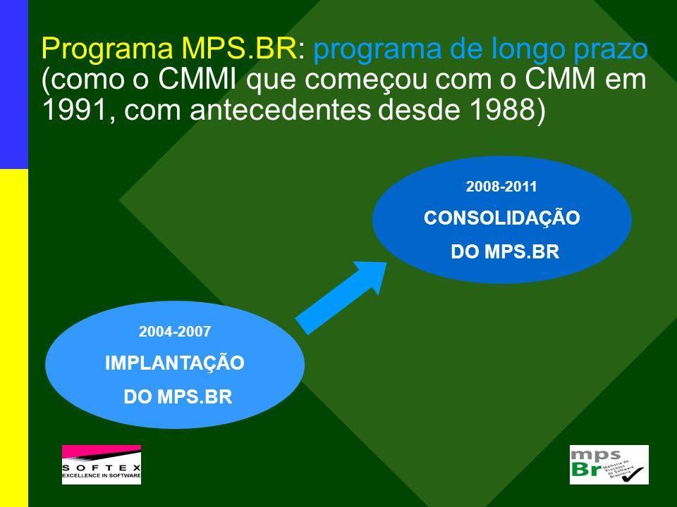 MPS.BR: Lições Aprendidas Publicação SOFTEX em Português, Espanhol e Inglês, disponível para download gratuito na seção Acesso Rápido em, que apresenta o Corpo de Conhecimento do MPS.BR com as principais lições aprendidas em quatro áreas: 1.Gestão do programa MPS.BR 2.Organização de grupos de empresas no programa MPS.BR 3.Implementação do modelo MPS em empresas 4.Avaliações MPS