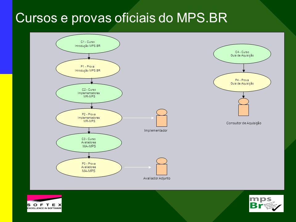 Cursos e provas oficiais do MPS.BR C1 - Curso Introdução MPS.BR Avaliador Adjunto P1 - Prova Introdução MPS.BR C2 - Curso Implementadores MR-MPS P2 -