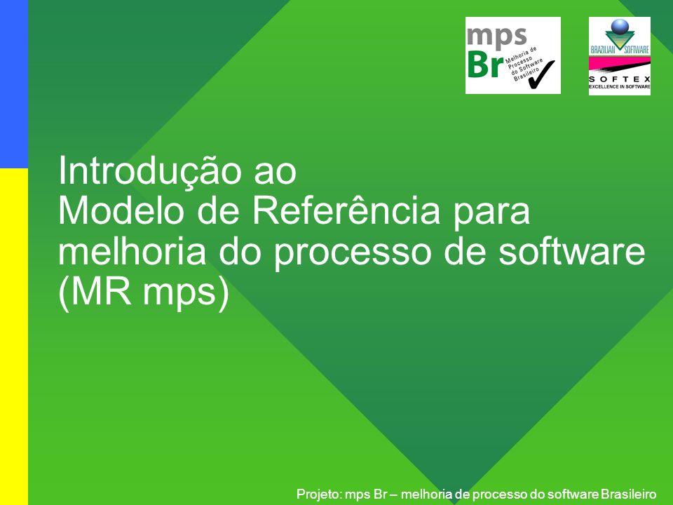 Projeto: mps Br – melhoria de processo do software Brasileiro Modelo de Referência (MR mps) Níveis de Maturidade Base: uISO/IEC 12207 uISO/IEC 15504 uRepresentação em Estágios do CMMI uÁreas de processo CMMI (níveis 2, 3, 4 e 5)