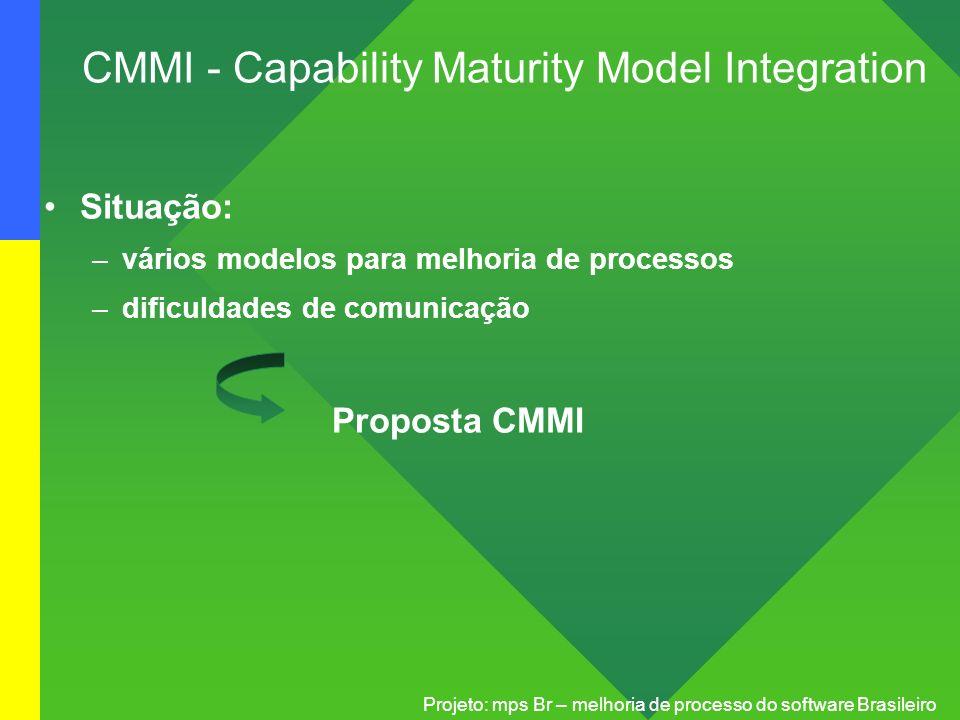 Projeto: mps Br – melhoria de processo do software Brasileiro CMMI - Capability Maturity Model Integration Situação: –vários modelos para melhoria de