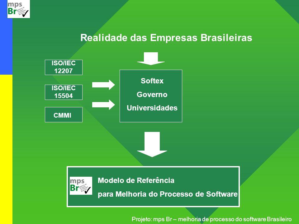 Projeto: mps Br – melhoria de processo do software Brasileiro Modelo de Referência (MR mps) Níveis de Maturidade 7 níveis de maturidade A - Em Otimização B - Gerenciado quantitativamente C - Definido D - Largamente definido E - Parcialmente definido F - Gerenciado G - Parcialmente Gerenciado