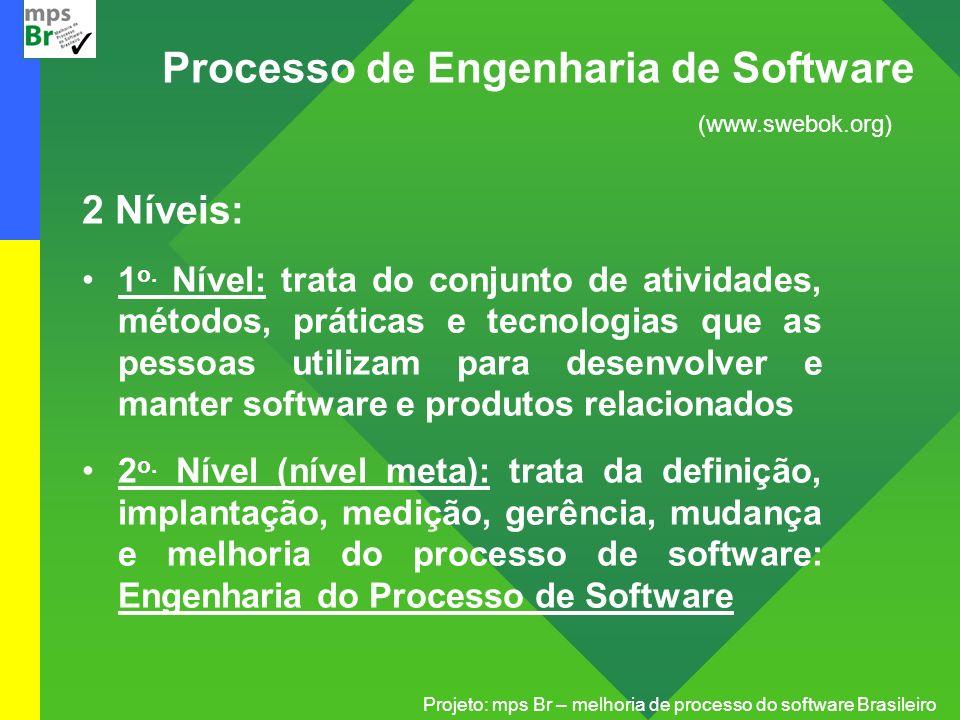 Projeto: mps Br – melhoria de processo do software Brasileiro Processo de Engenharia de Software 2 Níveis: 1 o. Nível: trata do conjunto de atividades