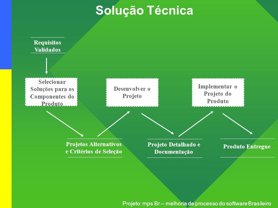 Projeto: mps Br – melhoria de processo do software Brasileiro Selecionar Soluções para os Componentes do Produto Implementar o Projeto do Produto Dese