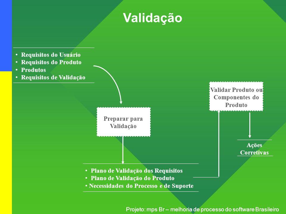 Projeto: mps Br – melhoria de processo do software Brasileiro Validação Preparar para Validação Validar Produto ou Componentes do Produto Plano de Val
