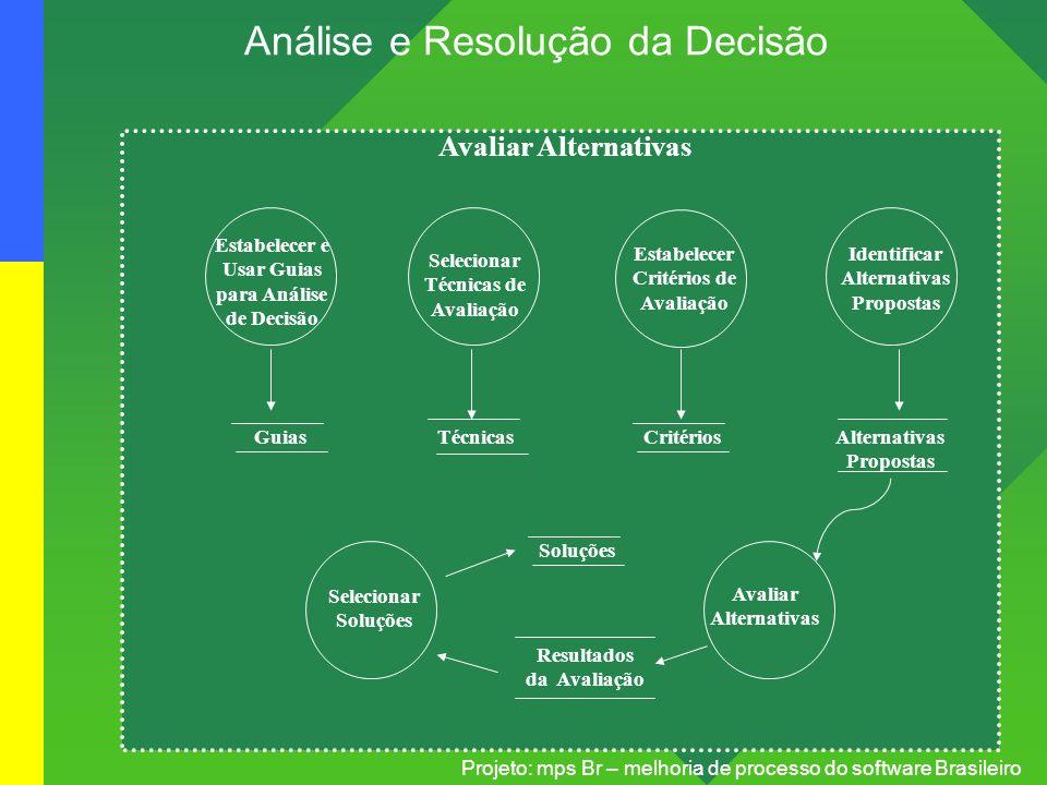 Projeto: mps Br – melhoria de processo do software Brasileiro Análise e Resolução da Decisão Técnicas Estabelecer e Usar Guias para Análise de Decisão