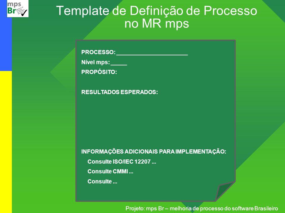 Projeto: mps Br – melhoria de processo do software Brasileiro Template de Definição de Processo no MR mps PROCESSO: _______________________ Nível mps:
