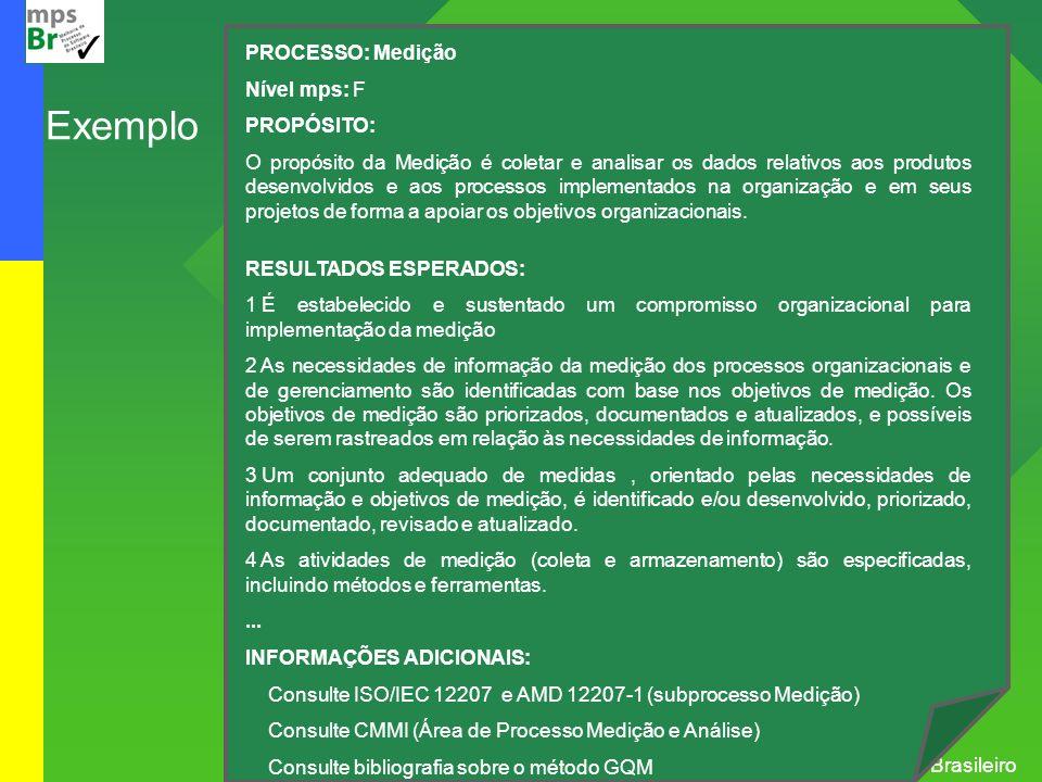 Projeto: mps Br – melhoria de processo do software Brasileiro Exemplo PROCESSO: Medição Nível mps: F PROPÓSITO: O propósito da Medição é coletar e ana