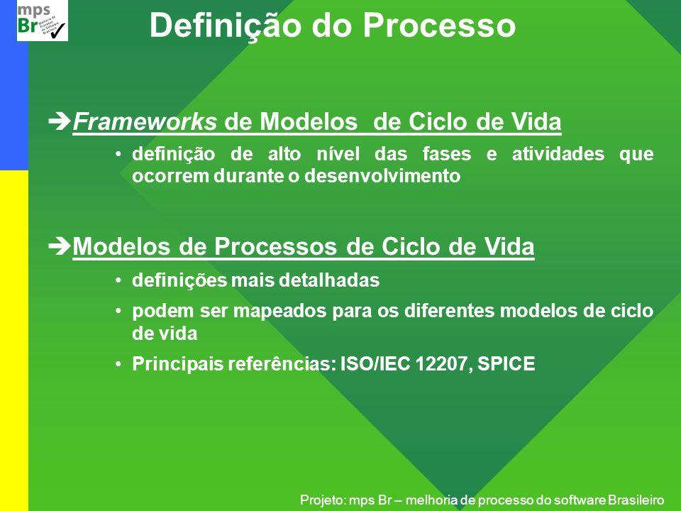 Projeto: mps Br – melhoria de processo do software Brasileiro Nível de Maturidade 2Gerência de Requisitos Planejamento do Projeto Monitoração e Controle do Projeto Gerência de Acordos com Fornecedores Medição e Análise Garantia da Qualidade do Processo e do Produto Gerência de Configuração Áreas de Processo CMMI agrupadas em Estágios