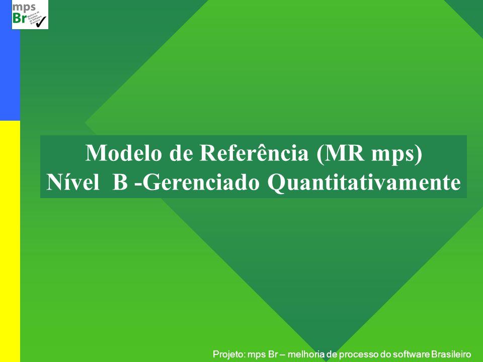 Projeto: mps Br – melhoria de processo do software Brasileiro Modelo de Referência (MR mps) Nível B -Gerenciado Quantitativamente
