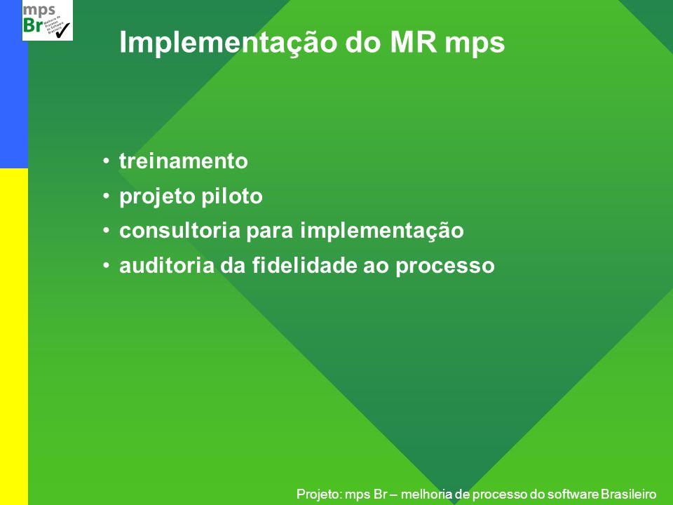 Projeto: mps Br – melhoria de processo do software Brasileiro Implementação do MR mps treinamento projeto piloto consultoria para implementação audito