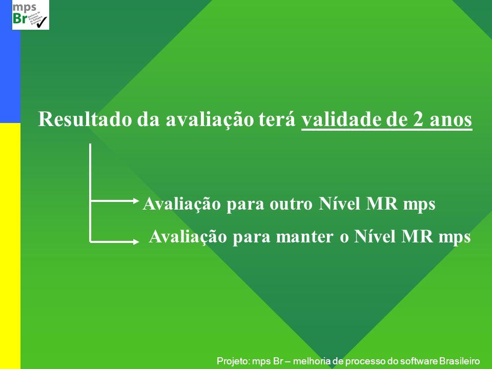 Projeto: mps Br – melhoria de processo do software Brasileiro Resultado da avaliação terá validade de 2 anos Avaliação para outro Nível MR mps Avaliaç