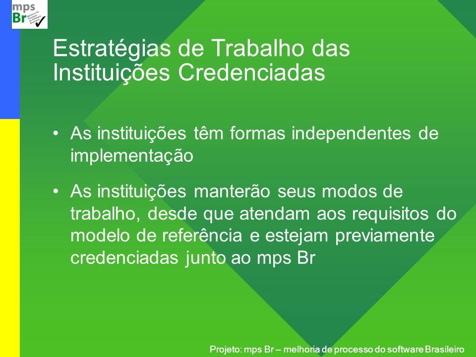 Projeto: mps Br – melhoria de processo do software Brasileiro Estratégias de Trabalho das Instituições Credenciadas As instituições têm formas indepen