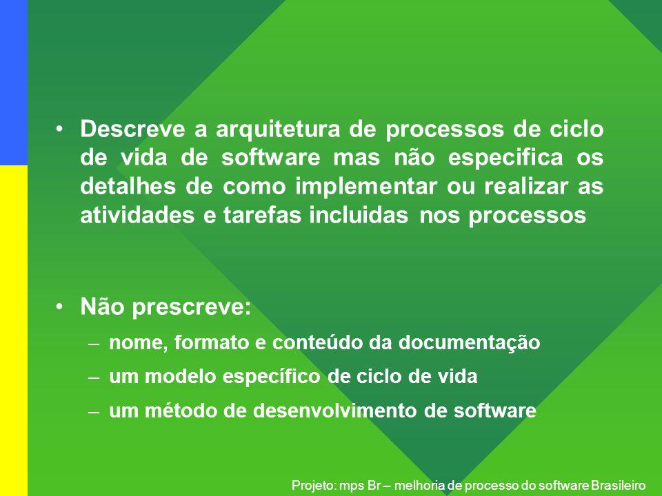 Projeto: mps Br – melhoria de processo do software Brasileiro Treinamento Infra-estruturaGerência Melhoria ProcessosOrganizacionais ProcessosFundamentais Aquisição Fornecimento Desenvolvimento Operação Manutenção Gerência deConfiguração GarantiadaQualidade Verificação Validação RevisãoConjunta Auditoria Resolução deProblema Processos deApoio Documentação Adaptação Estrutura da Norma ISO 12207