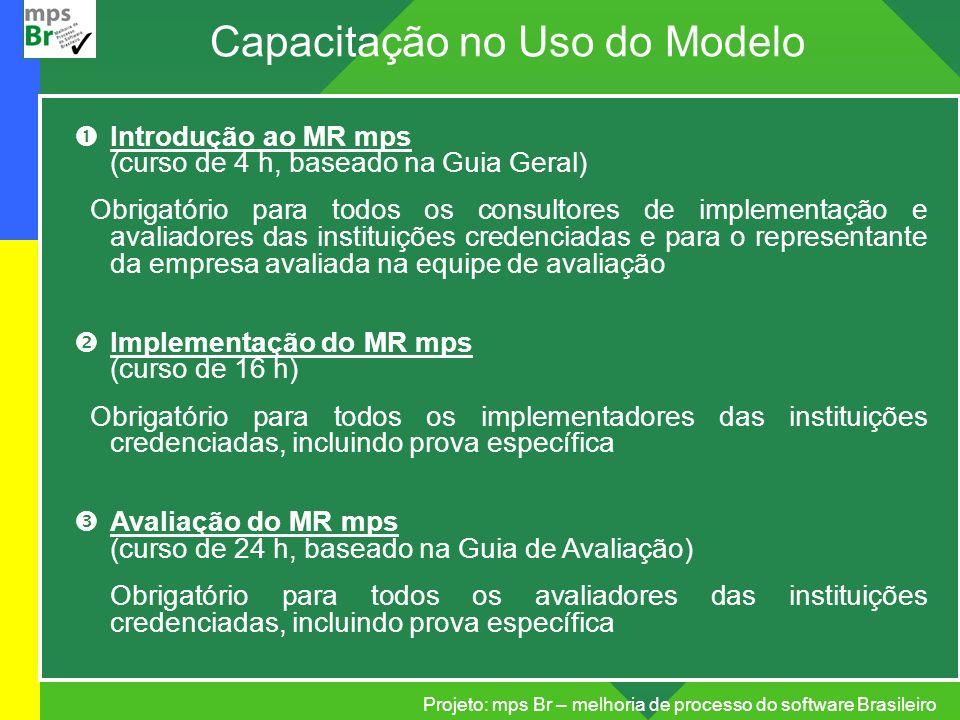 Projeto: mps Br – melhoria de processo do software Brasileiro Capacitação no Uso do Modelo Introdução ao MR mps (curso de 4 h, baseado na Guia Geral)