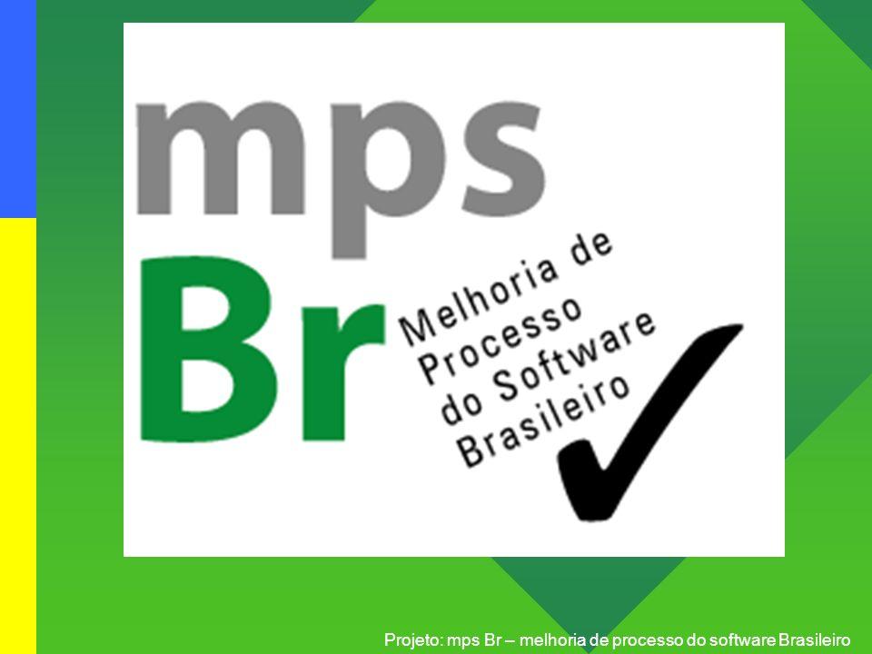 Projeto: mps Br – melhoria de processo do software Brasileiro