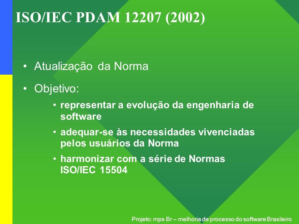 Projeto: mps Br – melhoria de processo do software Brasileiro Atualização da Norma Objetivo: representar a evolução da engenharia de software adequar-