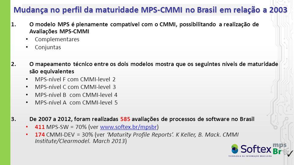 1.O modelo MPS é plenamente compatível com o CMMI, possibilitando a realização de Avaliações MPS-CMMI Complementares Conjuntas 2.O mapeamento técnico