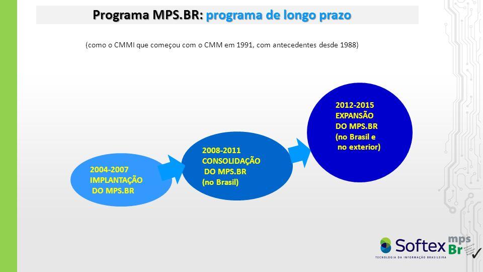 Programa MPS.BR: programa de longo prazo Programa MPS.BR: programa de longo prazo (como o CMMI que começou com o CMM em 1991, com antecedentes desde 1