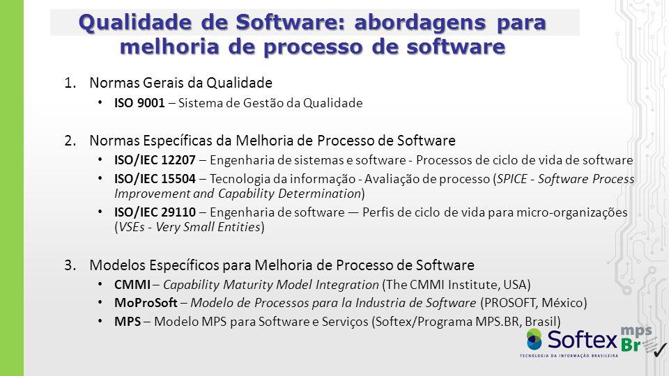 Qualidade de Software: abordagens para melhoria de processo de software 1.Normas Gerais da Qualidade ISO 9001 – Sistema de Gestão da Qualidade 2.Norma