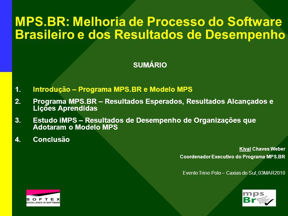 MPS.BR: Melhoria de Processo do Software Brasileiro e dos Resultados de Desempenh o SUMÁRIO 1.Introdução – Programa MPS.BR e Modelo MPS 2.Programa MPS