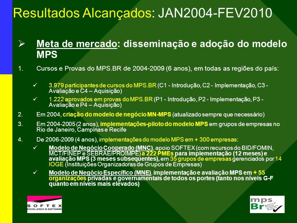 Resultados Alcançados: JAN2004-FEV2010 Meta de mercado: disseminação e adoção do modelo MPS 1.Cursos e Provas do MPS.BR de 2004-2009 (6 anos), em toda
