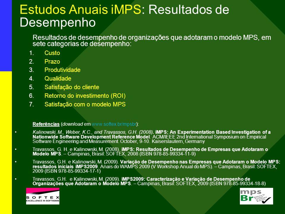 Estudos Anuais iMPS: Resultados de Desempenho Resultados de desempenho de organizações que adotaram o modelo MPS, em sete categorias de desempenho: 1.