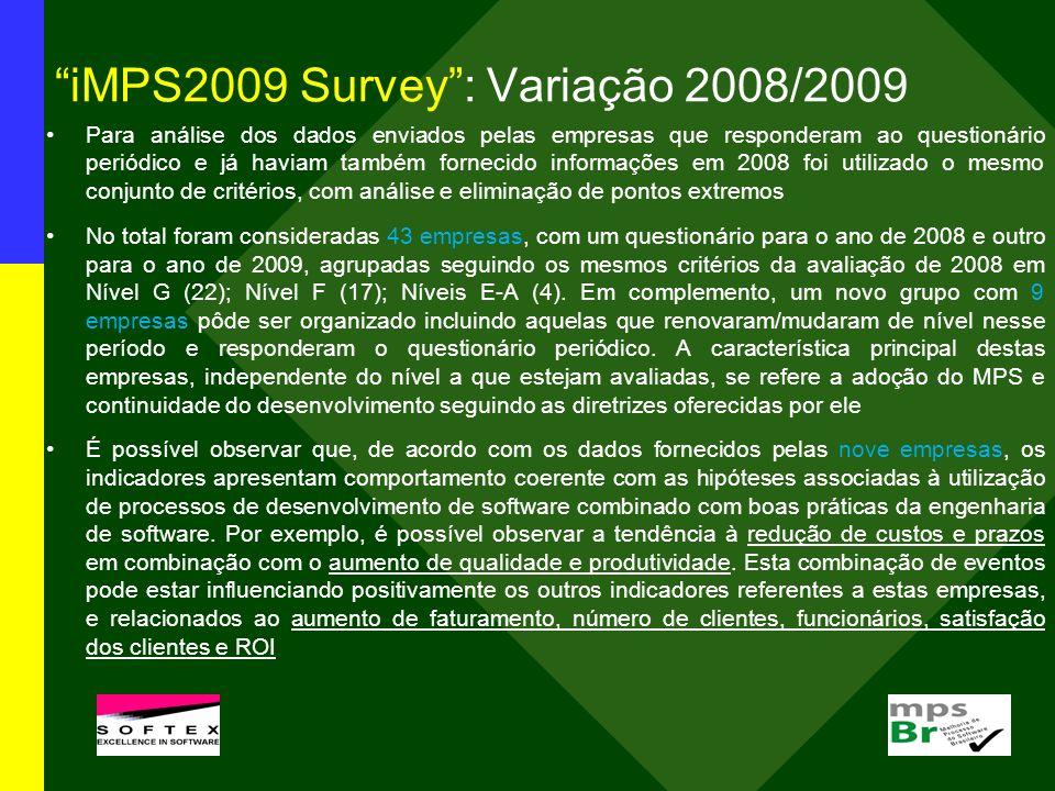 iMPS2009 Survey: Variação 2008/2009 Para análise dos dados enviados pelas empresas que responderam ao questionário periódico e já haviam também fornec