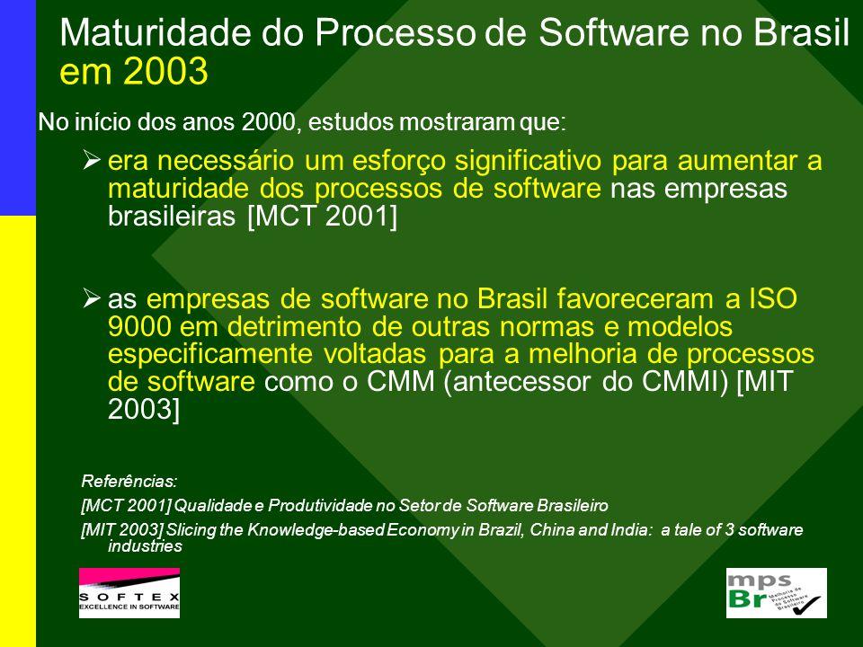 Programa MPS.BR: Melhoria de Processo do Software Brasileiro Para ajudar na solução deste problema, a SOFTEX – Associação para Promoção da Excelência do Software Brasileiro lançou o programa MPS.BR em 11DEZ2003 (há seis anos), numa reunião realizada no MCT – Ministério da Ciência e Tecnologia em Brasília-DF O propósito do programa MPS.BR (acrônimo) é a Melhoria de Processo do Software Brasileiro, compreendendo duas metas (desafios): –Meta técnica: criação e aprimoramento do modelo MPS em conformidade com as normas ISO/IEC 12207 – Software Life Cycle Processes e ISO/IEC 15504 – Process Assessment compatível com o CMMI baseado nas melhores práticas da Engenharia de Software adequado à realidade das empresas brasileiras –Meta de mercado: disseminação e adoção do modelo MPS (em todas as regiões do país, num intervalo de tempo justo, a um custo razoável) tanto em PME - Pequenas e Médias Empresas (foco principal) quanto em Grandes Organizações (públicas e privadas)