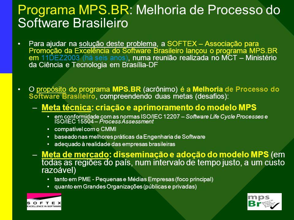 MPS.BR - Melhoria de Processo do Software Brasileiro: programa de longo prazo (como o CMMI que começou com o CMM em 1991, com antecedentes desde 1988) 2004-2007 IMPLANTAÇÃO DO MPS.BR 2008-2011 CONSOLIDAÇÃO DO MPS.BR