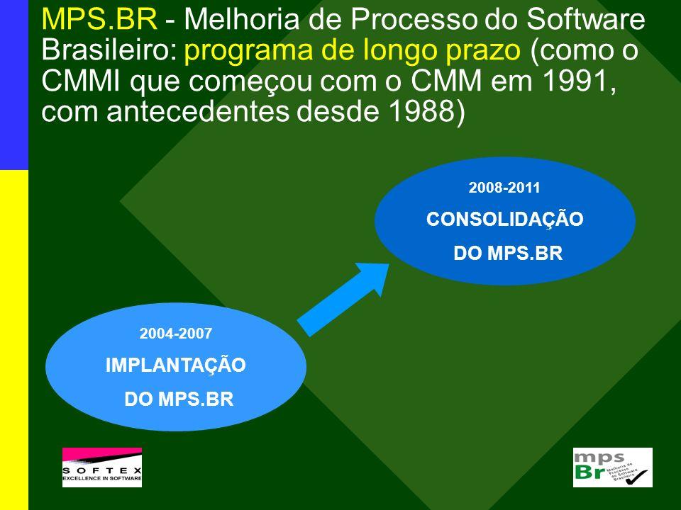 MPS.BR - Melhoria de Processo do Software Brasileiro: programa de longo prazo (como o CMMI que começou com o CMM em 1991, com antecedentes desde 1988)