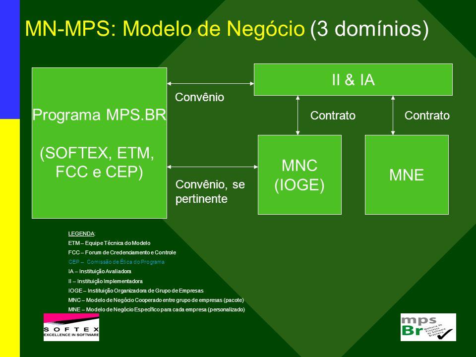 Cursos e provas oficiais do MPS.BR (Guia Geral:2009) C1 - Curso Introdução MPS.BR Avaliador Adjunto P1 - Prova Introdução MPS.BR C2 - Curso Implementadores MR-MPS P2 - Prova Implementadores MR-MPS C3 - Curso Avaliadores MA-MPS P3 - Prova Avaliadores MA-MPS Implementador C4 - Curso Guia de Aquisição P4 - Prova Guia de Aquisição Consultor de Aquisição