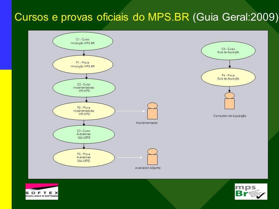 Cursos e provas oficiais do MPS.BR (Guia Geral:2009) C1 - Curso Introdução MPS.BR Avaliador Adjunto P1 - Prova Introdução MPS.BR C2 - Curso Implementa