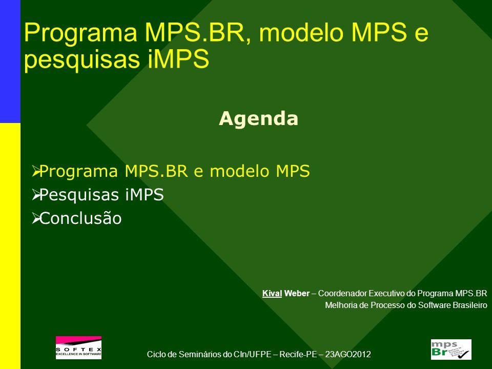 Programa MPS.BR, modelo MPS e pesquisas iMPS Agenda Programa MPS.BR e modelo MPS Pesquisas iMPS Conclusão Kival Weber – Coordenador Executivo do Progr