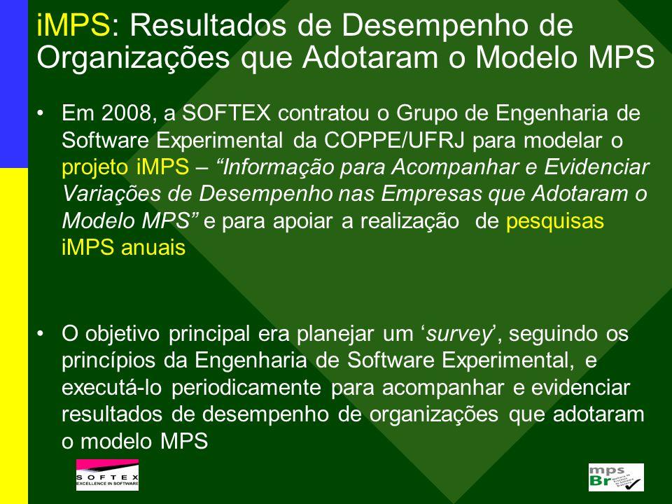 iMPS: Resultados de Desempenho de Organizações que Adotaram o Modelo MPS Em 2008, a SOFTEX contratou o Grupo de Engenharia de Software Experimental da