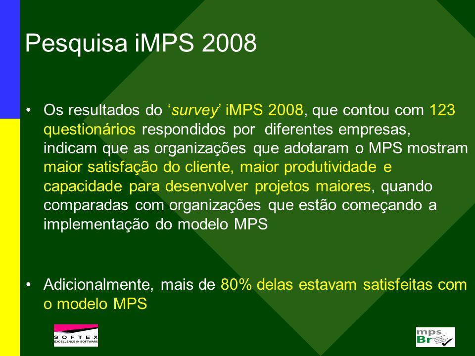 Pesquisa iMPS 2008 Os resultados do survey iMPS 2008, que contou com 123 questionários respondidos por diferentes empresas, indicam que as organizaçõe